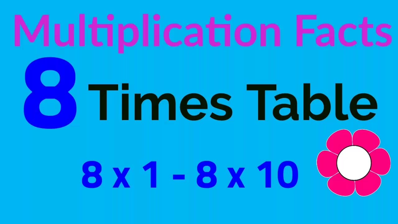8 Times Table Multiplication Facts Flashcards In Order Eight