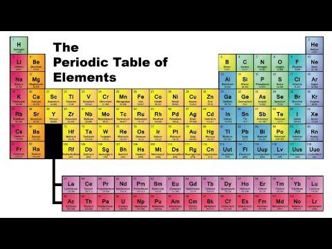 Tom Lehrer - The Elements (Animation) By CH4rl3y