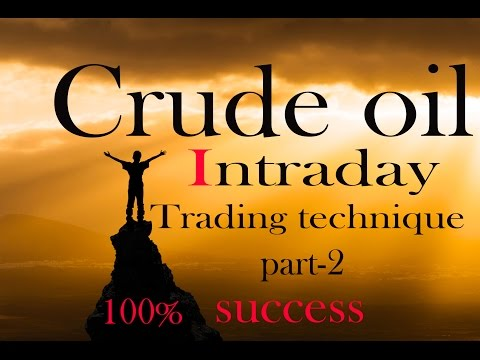 MCX Crude Oil Trading Strategy -20 points per trade 100% successful