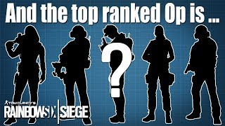 One of Rogue-9's most viewed videos: All operators ranked and discussed: Rainbow Six Siege