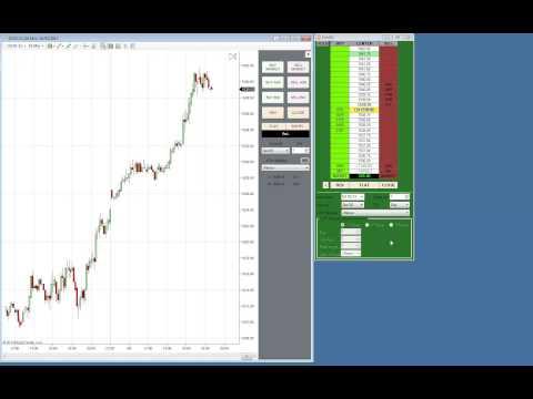 Introduzione al chart trading con Ninja Trader