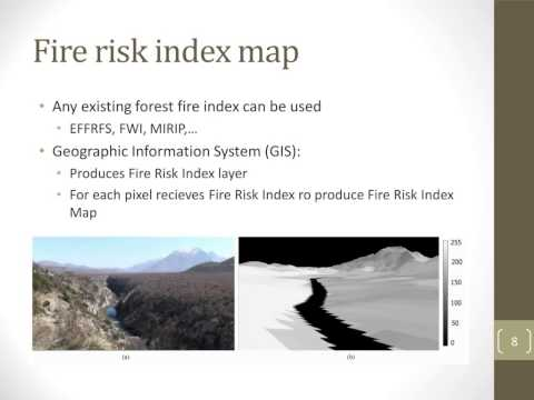 Adaptive Estimation of Visual Smoke Detection Parameters Based on Spatial Data and Fire Risk Index