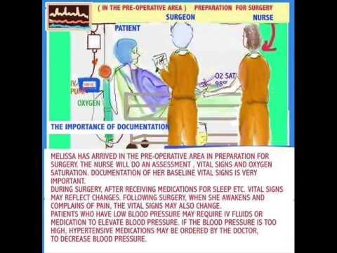 Fundamentals of Nursing Exam 1 (20 Questions)