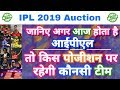 IPL 2019 - Predicted Points Table Position Of All The Teams Before IPL Auction