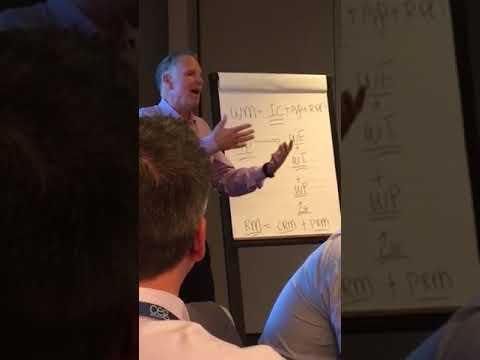 CEG Wealth Management Formula
