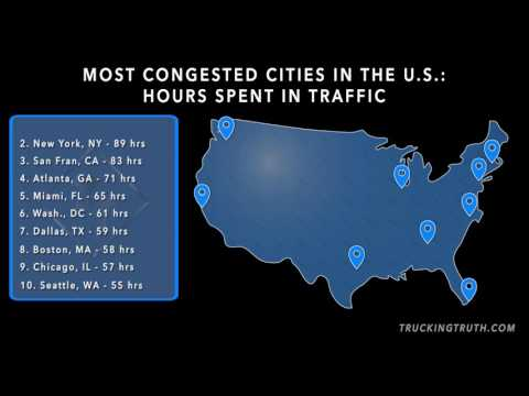 Top 10 Worst Cities In The U.S For Traffic Congestion