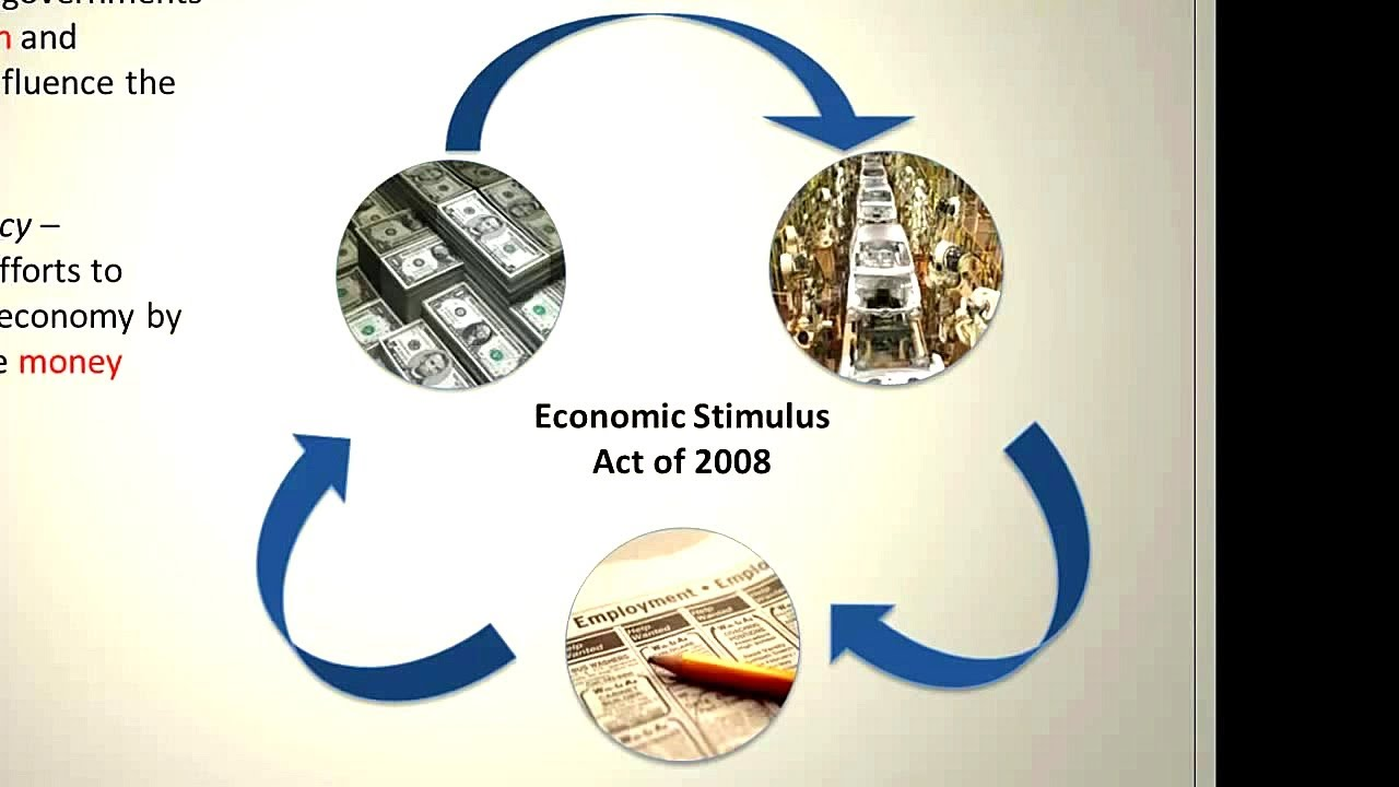 fiscal policy in the uk economy 'so if the uk reacts differently to changes in the world economy from the rest of the eurozone, the only lever left to stabilise the economy is fiscal policy.