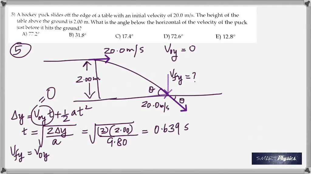 Quiz Answers On Motion In Two Dimensions Youtube