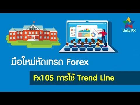 มือใหม่หัดเทรด Forex FX105 การใช้ Trend Line