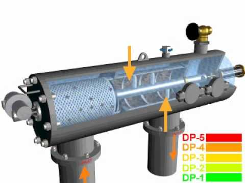 Процесс очистки воды имеет несколько стадий. Сначала удаляются механические загрязнения, то есть вещества, находящиеся в воде в виде взвеси, а не раствора. Для удаления из воды крупных частиц (свыше 5-50 микрометров) используют сетчатые или дисковые фильтры грубой очистки, или.