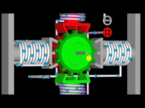 Working principles of several stepper motors (bipolar, unipolar, reluctance and can-stack)