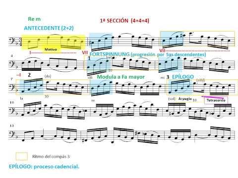 Bach. Suite para cello nº 2. Preludio. Primera sección. Análisis Musical