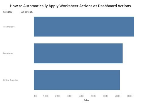 How To Automatically Apply Worksheet Actions As Dashboard Actions