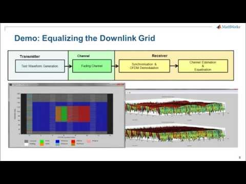 Introduction to LTE System Toolbox - YouTube