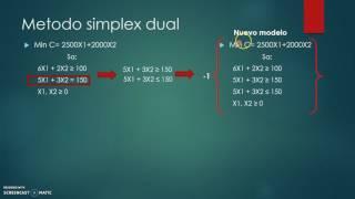 Metodo simplex dual Modelo de minimizacion