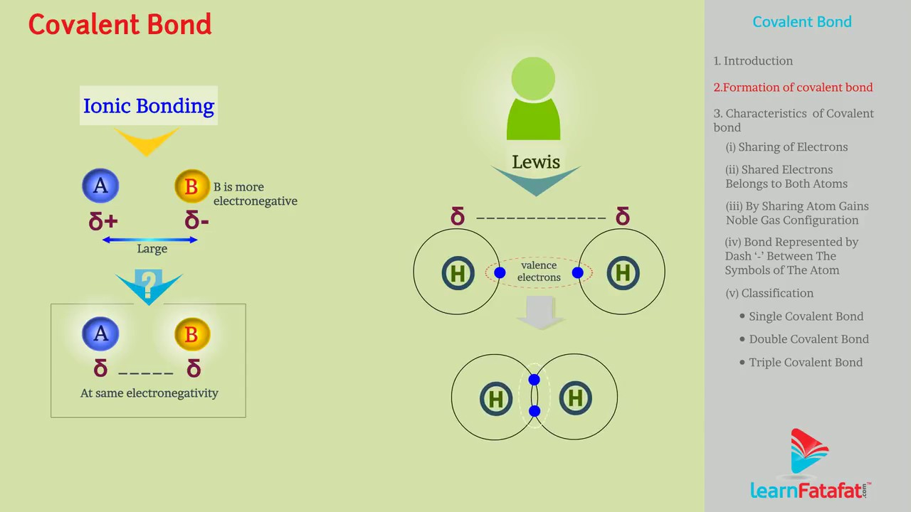 Chemistry Class 11 Chapter 4 Chemical Bonding and Molecular Structure    Covalent Bond   LearnFatafat
