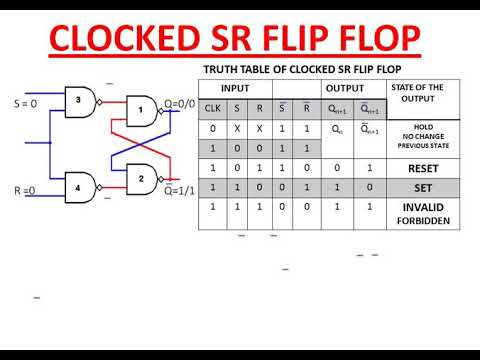 WORKING OF CLOCKED SR FLIP FLOP  sc 1 st  YouTube & WORKING OF CLOCKED SR FLIP FLOP - YouTube
