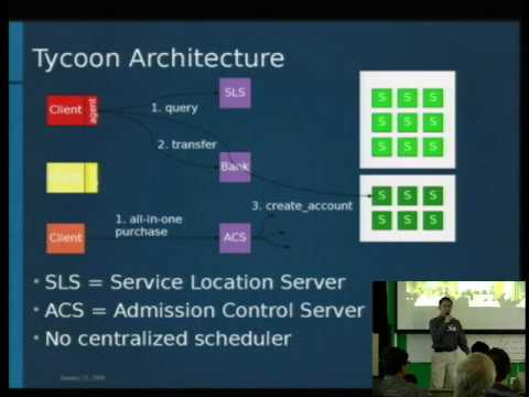 An Economic Architecture for Cloud Computing