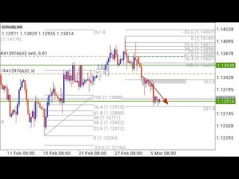 review-hasil-entry-level-4-eurusd-5-maret-2019