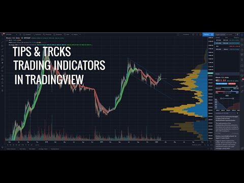 De Beste Trading Indicators!! Tips en Tricks Tradingview!!