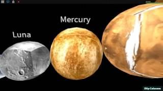 Solar system comparison