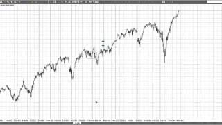 аналитический обзор Форекс и Фондового рынка на 24.11.2014