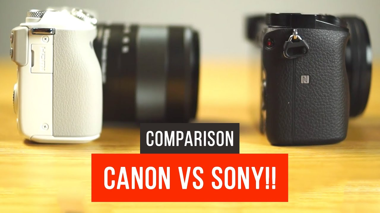 My Canon EOS M3 Modification - YouTube