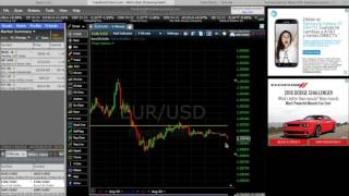 Binary Options- BAD Breakout Candles