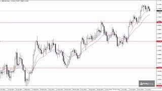 How to Draw Forex Support and Resistance Levels