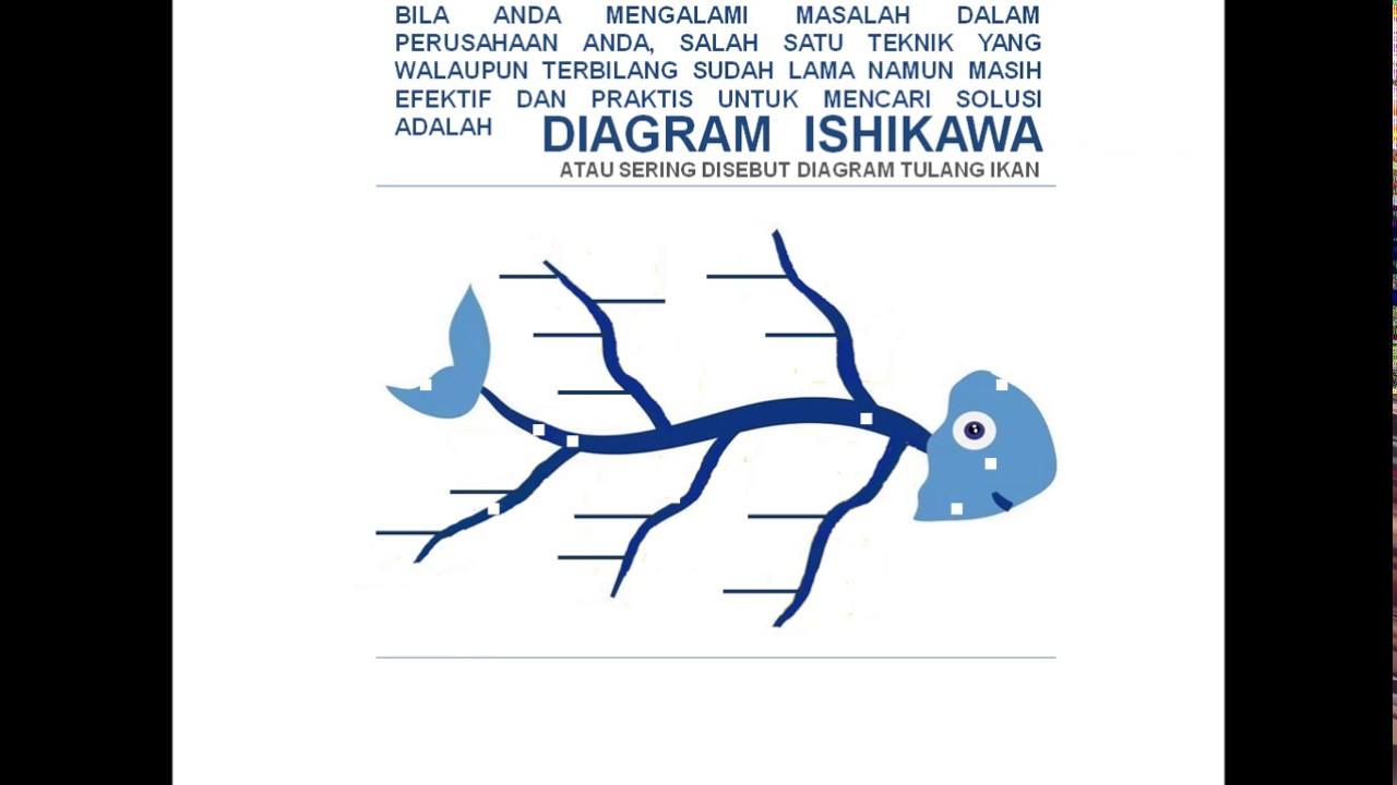 Diagram ishikawa youtube diagram ishikawa ccuart Images