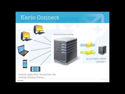 Kerio Connect 9.2