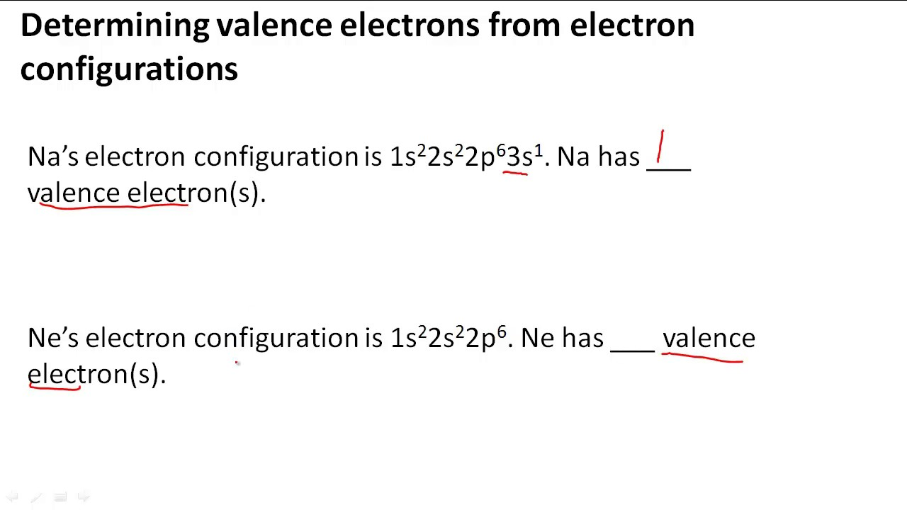 Determining Groupfamily And Period Number Of A Given Element Youtube