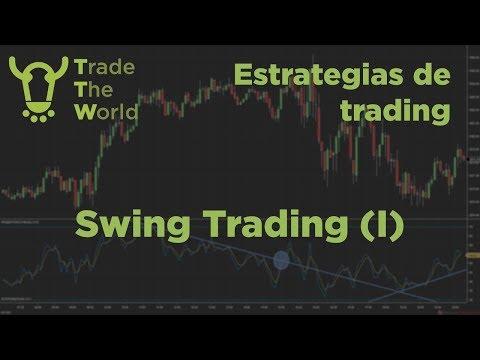 Estrategias de Swing Trading (I) (NinjaTrader 8)