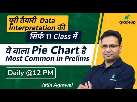 pie-chart-most-common-in-prelims-for-foundation-class-for-all-bank-exam-|-quant-|-gradeup