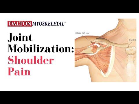 Rotator Cuff Tendinitis Active Release Techniques