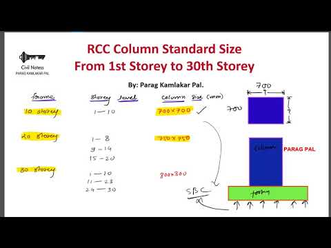 Standard Size of RCC Column for 1-30 storey building| in ENGLISH