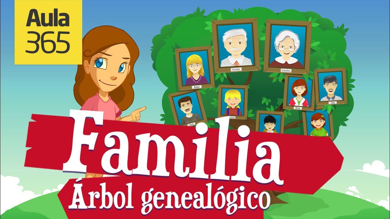 La Familia Y El árbol Genealógico Videos Educativos Para Niños