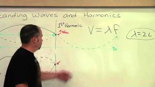 Standing Waves Part II: Explanation