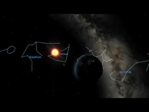 С какой скорость Земля вращается вокруг Солнца и своей оси