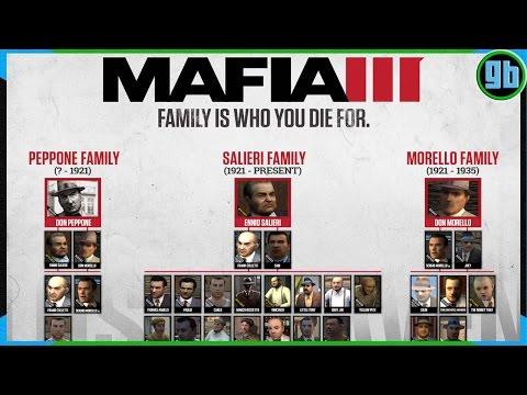 Mafia Crime Families