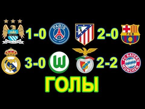 Лига Чемпионов 2015-16 Обзор Ответных Матчей 1/4