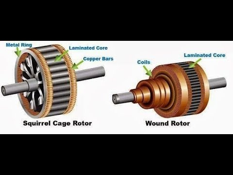 Induction motor vs Synchronous motor || difference between synchronous and asynchronous