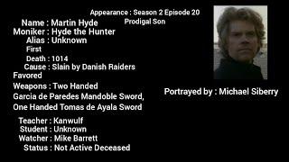 Highlander Immortals Spotlight - Martin Hyde