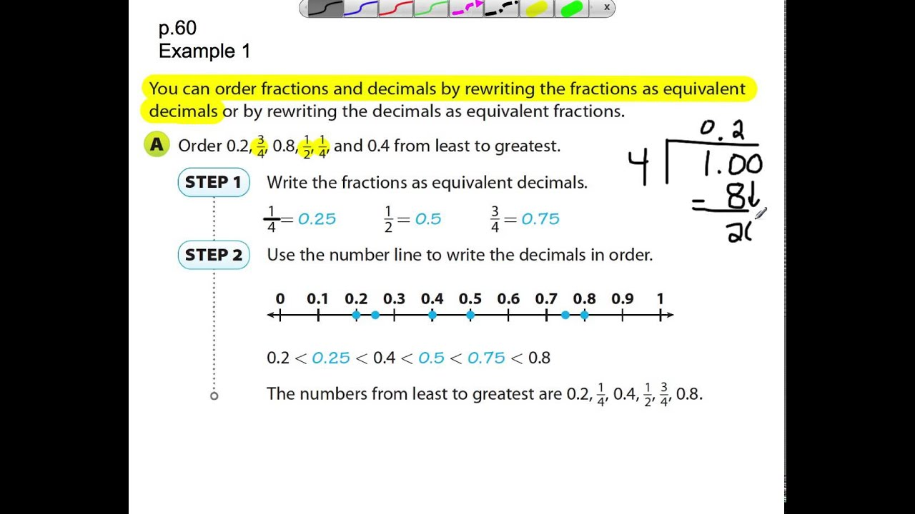 Math 6 Module 3 Ordering Rational Numbers Lessons Tes Teach – Ordering Rational Numbers Worksheet