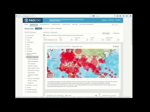 FAOSTAT Emissions Database