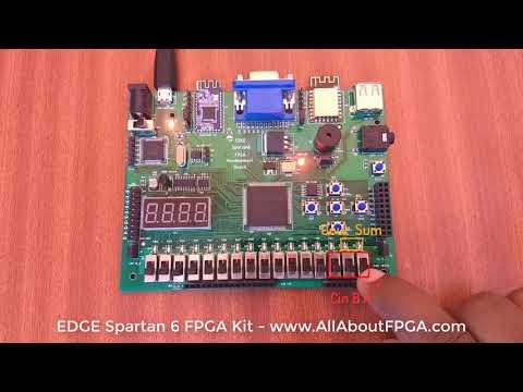 full adder FPGA Implementation