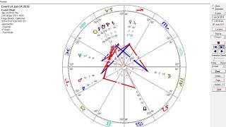 Astrology Jan 22 - Jan 29 2019