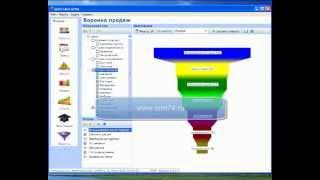 видео CRM система в B2B. Часть 1-я. Модель организации продаж, как отправная точка —  B2Blogger.com