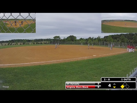 Complete Game Tourney: Virginia Stars Black vs DC Dynasty