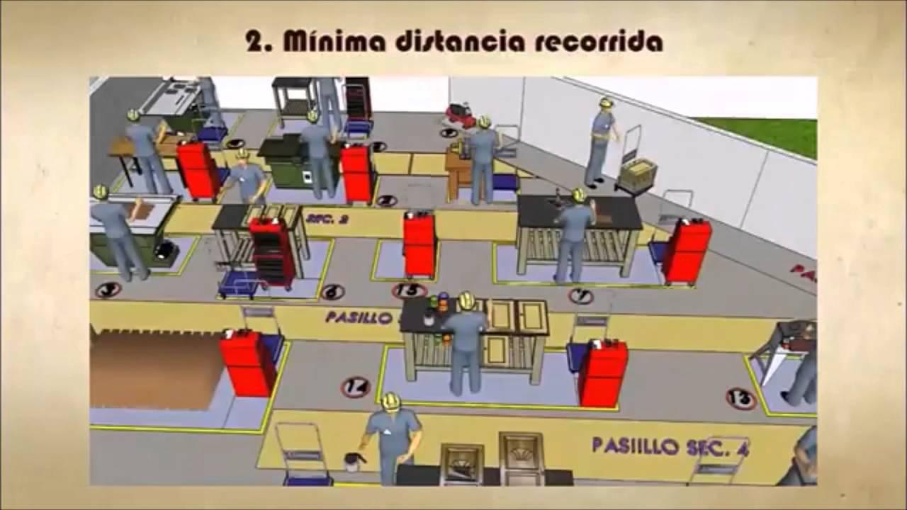 Distribuci n de planta youtube for Distribucion de una casa de una planta